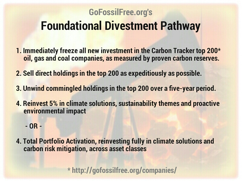 Foundational Divestment Pathway graphic